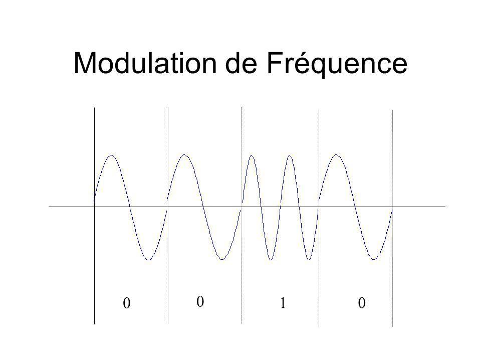 Modulation de Fréquence 0 0 01