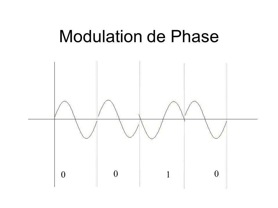 Modulation de Phase 0 00 1