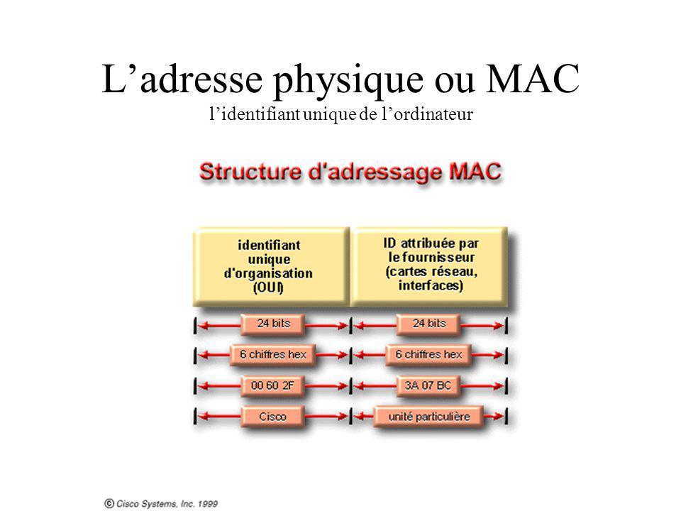 Ladresse physique ou MAC lidentifiant unique de lordinateur