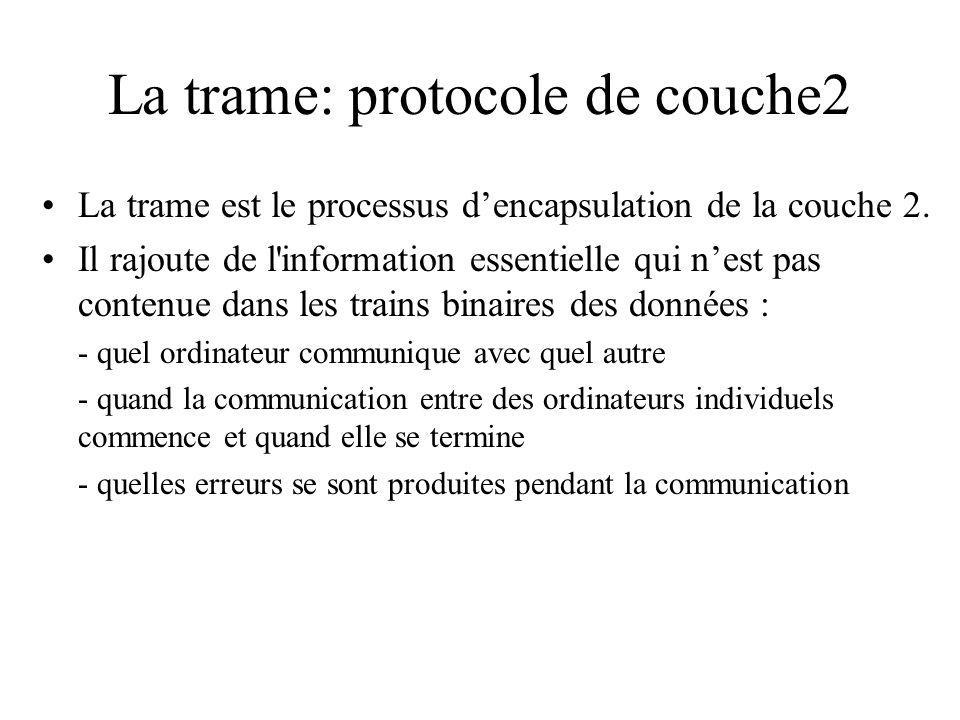 La trame: protocole de couche2 La trame est le processus dencapsulation de la couche 2.