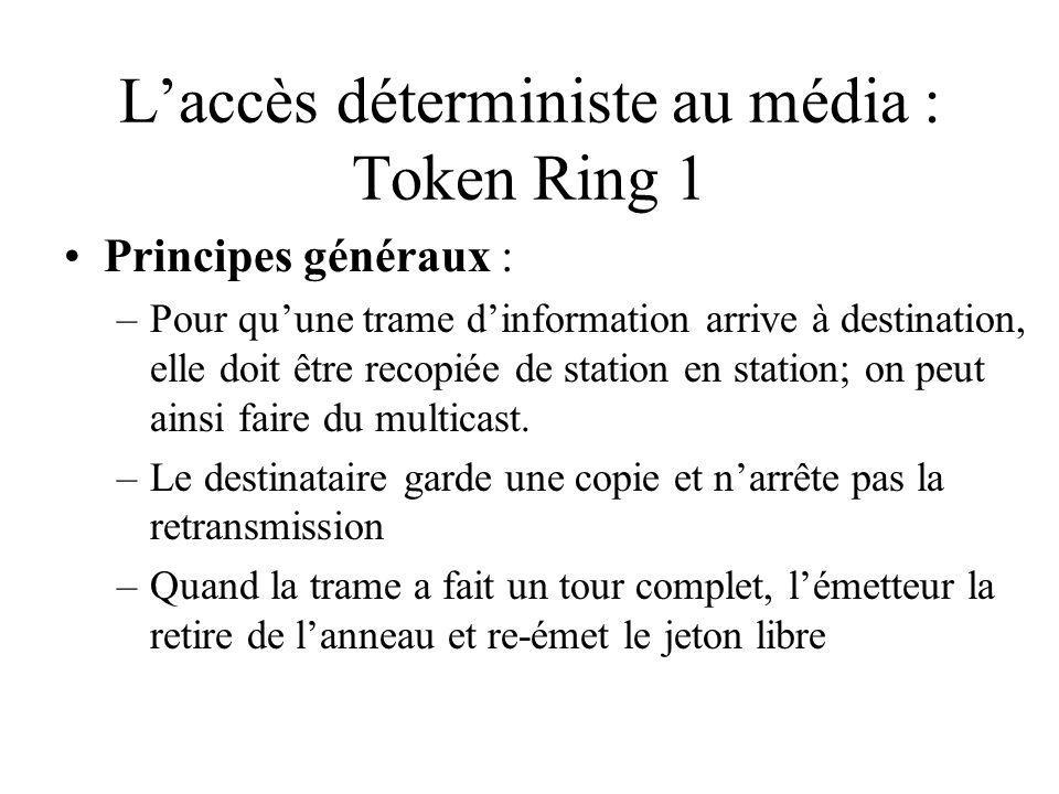 Laccès déterministe au média : Token Ring 1 Principes généraux : –Pour quune trame dinformation arrive à destination, elle doit être recopiée de station en station; on peut ainsi faire du multicast.