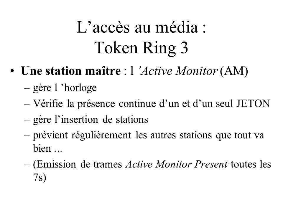 Laccès au média : Token Ring 3 Une station maître : l Active Monitor (AM) –gère l horloge –Vérifie la présence continue dun et dun seul JETON –gère linsertion de stations –prévient régulièrement les autres stations que tout va bien...
