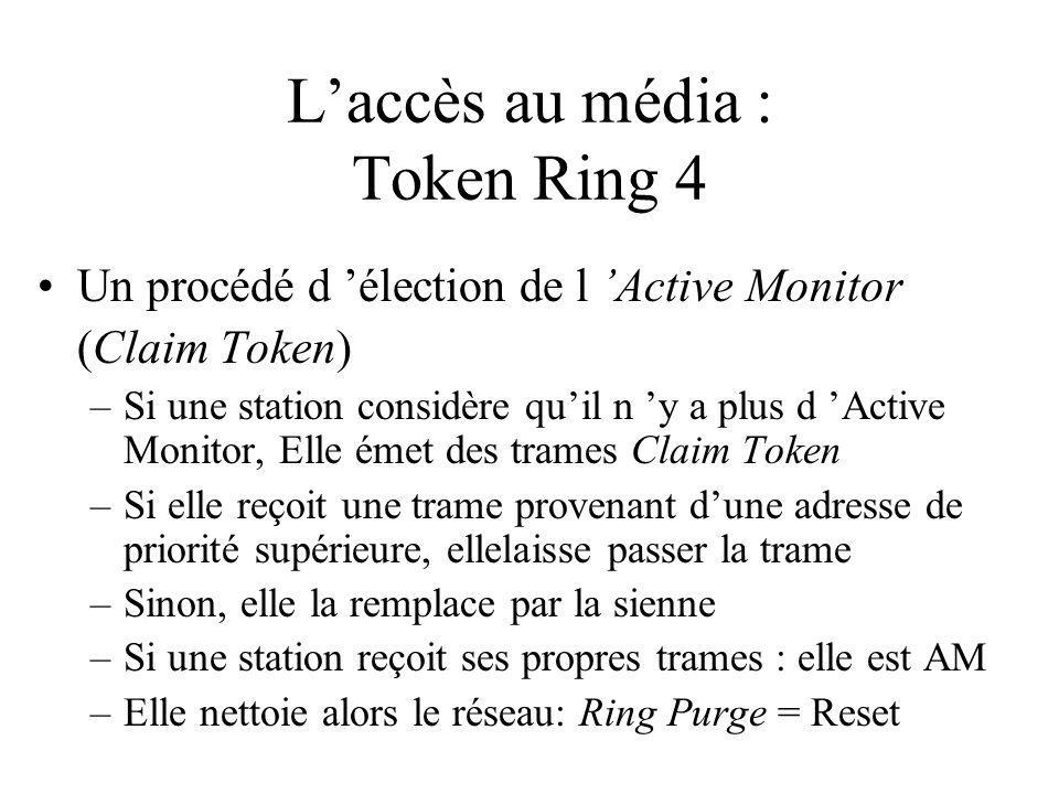 Laccès au média : Token Ring 4 Un procédé d élection de l Active Monitor (Claim Token) –Si une station considère quil n y a plus d Active Monitor, Elle émet des trames Claim Token –Si elle reçoit une trame provenant dune adresse de priorité supérieure, ellelaisse passer la trame –Sinon, elle la remplace par la sienne –Si une station reçoit ses propres trames : elle est AM –Elle nettoie alors le réseau: Ring Purge = Reset
