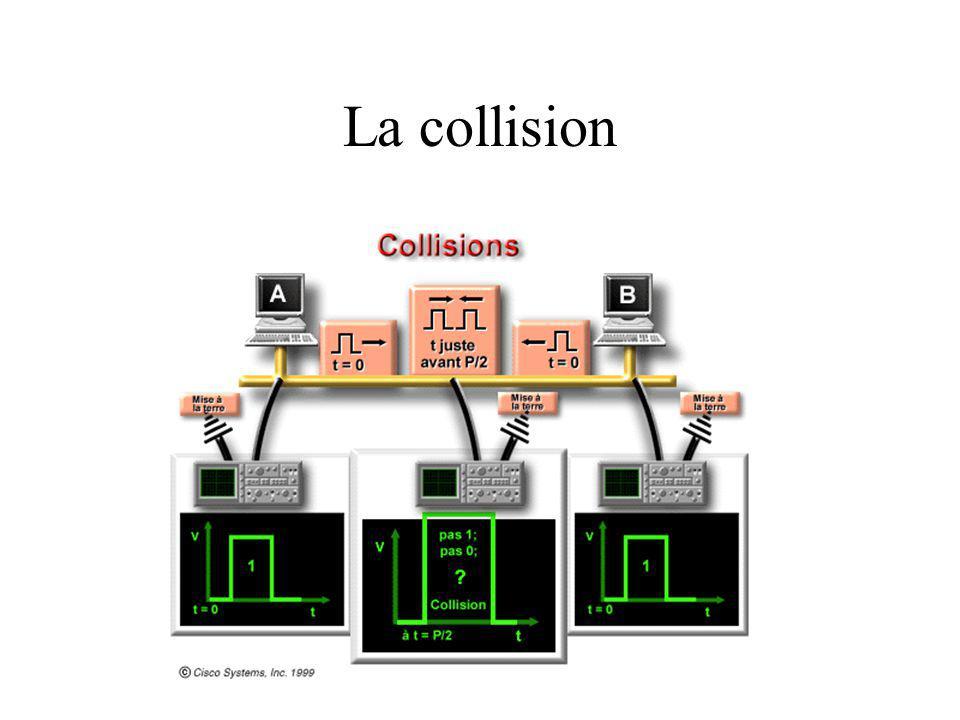 La collision