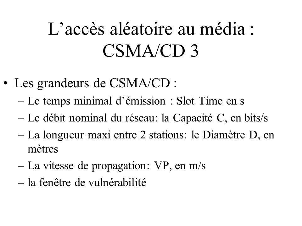 Laccès aléatoire au média : CSMA/CD 3 Les grandeurs de CSMA/CD : –Le temps minimal démission : Slot Time en s –Le débit nominal du réseau: la Capacité C, en bits/s –La longueur maxi entre 2 stations: le Diamètre D, en mètres –La vitesse de propagation: VP, en m/s –la fenêtre de vulnérabilité