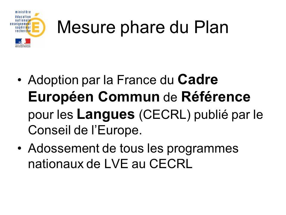Mesure phare du Plan Adoption par la France du Cadre Européen Commun de Référence pour les Langues (CECRL) publié par le Conseil de lEurope. Adossemen