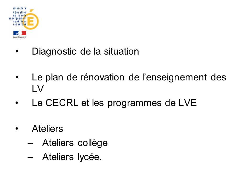 Diagnostic de la situation Le plan de rénovation de lenseignement des LV Le CECRL et les programmes de LVE Ateliers –Ateliers collège –Ateliers lycée.