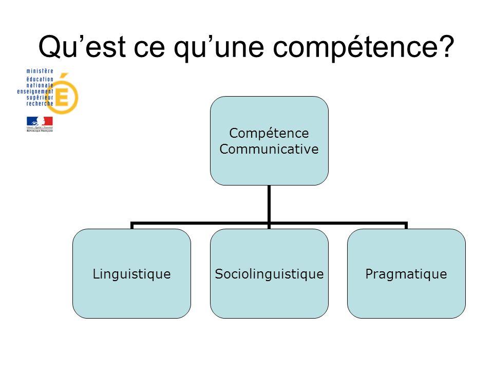 Quest ce quune compétence? Compétence Communicative LinguistiqueSociolinguistiquePragmatique