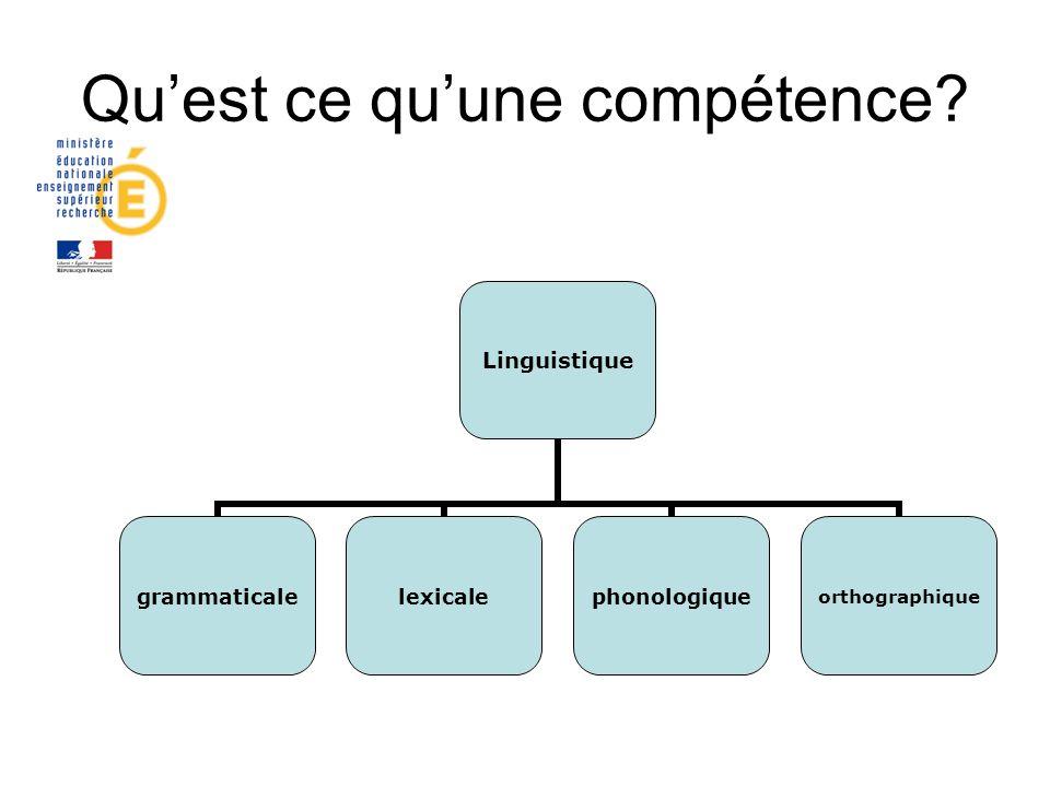 Quest ce quune compétence? Linguistique grammaticalelexicalephonologiqueorthographique