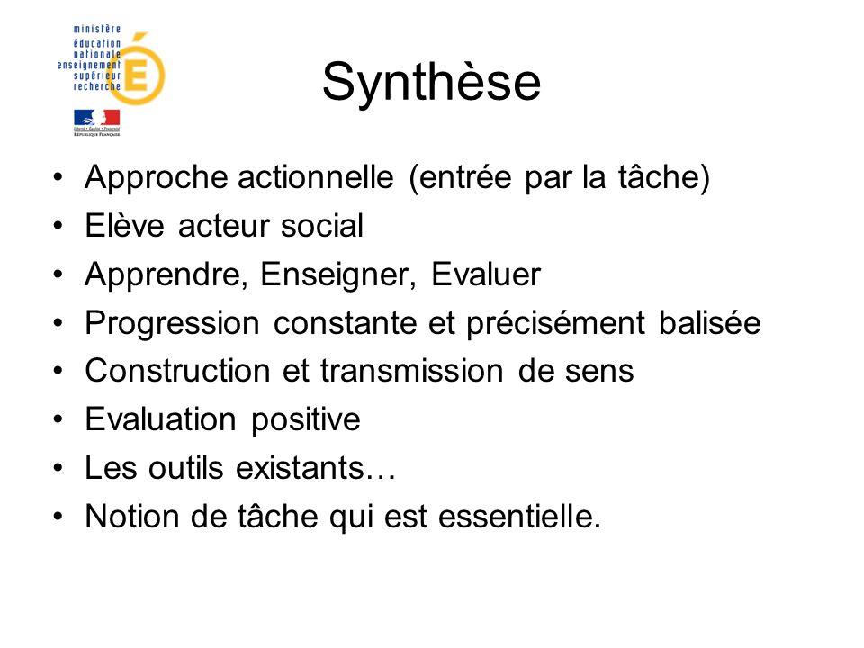 Synthèse Approche actionnelle (entrée par la tâche) Elève acteur social Apprendre, Enseigner, Evaluer Progression constante et précisément balisée Con