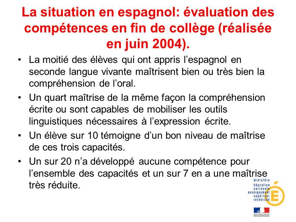 La situation en espagnol: évaluation des compétences en fin de collège (réalisée en juin 2004). La moitié des élèves qui ont appris lespagnol en secon