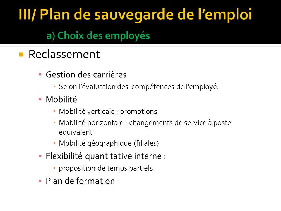 Reclassement Gestion des carrières Selon lévaluation des compétences de lemployé. Mobilité Mobilité verticale : promotions Mobilité horizontale : chan