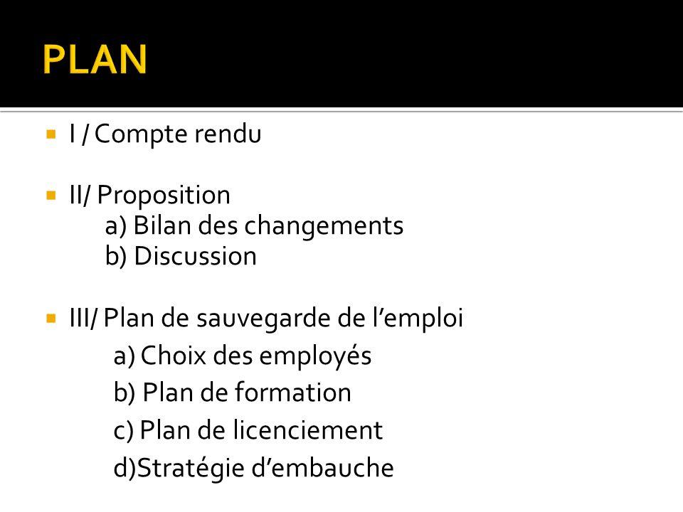 I / Compte rendu II/ Proposition a) Bilan des changements b) Discussion III/ Plan de sauvegarde de lemploi a) Choix des employés b) Plan de formation