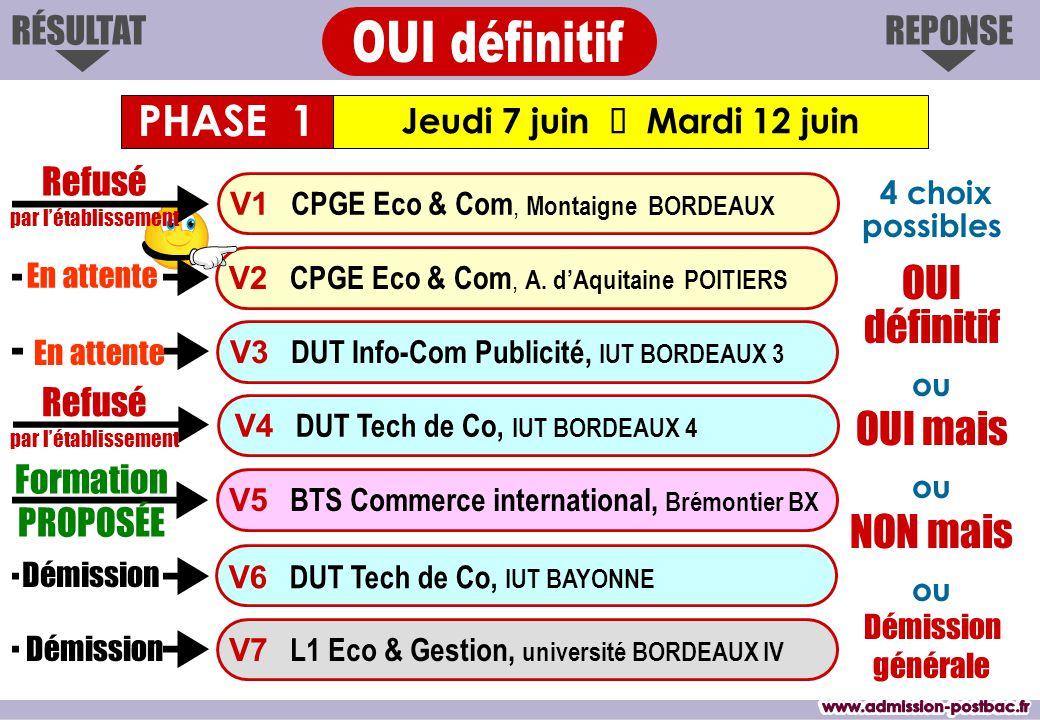 Jeudi 7 juin Mardi 12 juin RÉSULTATREPONSE Formation PROPOSÉE V1 CPGE Eco & Com, Montaigne BORDEAUX V3 DUT Info-Com Publicité, IUT BORDEAUX 3 V4 DUT Tech de Co, IUT BORDEAUX 4 V6 DUT Tech de Co, IUT BAYONNE V7 L1 Eco & Gestion, université BORDEAUX IV V2 CPGE Eco & Com, A.