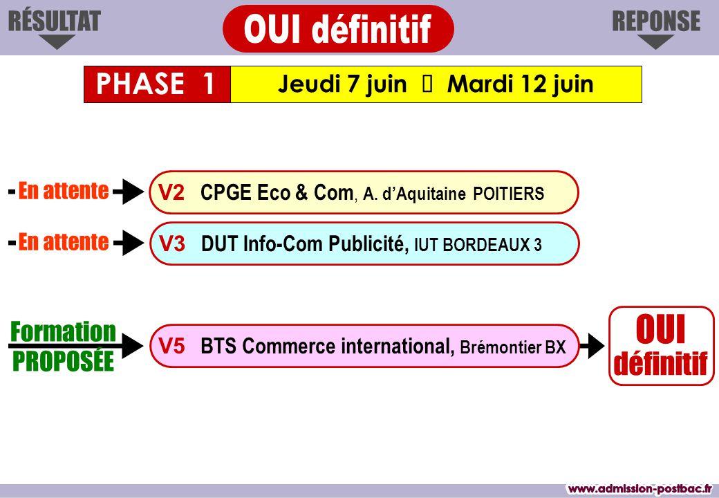 Jeudi 7 juin Mardi 12 juin RÉSULTATREPONSE Formation PROPOSÉE OUI définitif V3 DUT Info-Com Publicité, IUT BORDEAUX 3 V2 CPGE Eco & Com, A.