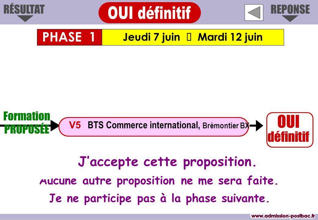 Jeudi 7 juin Mardi 12 juin RÉSULTATREPONSE Formation PROPOSÉE OUI définitif Jaccepte cette proposition.