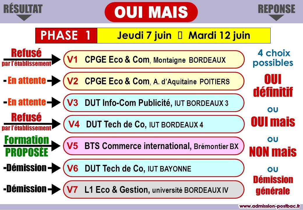 REPONSERÉSULTAT Jeudi 7 juin Mardi 12 juin Formation PROPOSÉE V1 CPGE Eco & Com, Montaigne BORDEAUX V3 DUT Info-Com Publicité, IUT BORDEAUX 3 V4 DUT Tech de Co, IUT BORDEAUX 4 V6 DUT Tech de Co, IUT BAYONNE V7 L1 Eco & Gestion, université BORDEAUX IV V2 CPGE Eco & Com, A.
