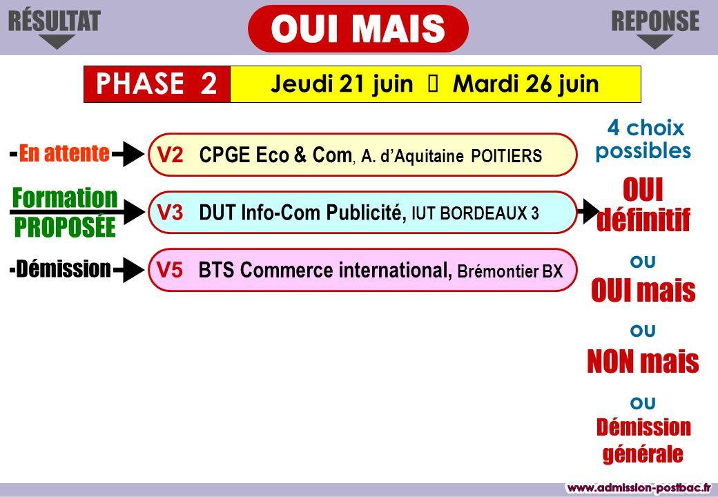 Jeudi 21 juin Mardi 26 juin PHASE 2 REPONSERÉSULTAT Démission Formation PROPOSÉE V3 DUT Info-Com Publicité, IUT BORDEAUX 3 V2 CPGE Eco & Com, A.