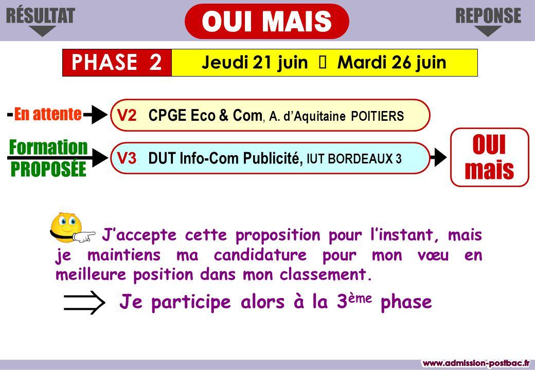 OUI mais Jeudi 21 juin Mardi 26 juin PHASE 2 REPONSERÉSULTAT Formation PROPOSÉE V3 DUT Info-Com Publicité, IUT BORDEAUX 3 V2 CPGE Eco & Com, A.