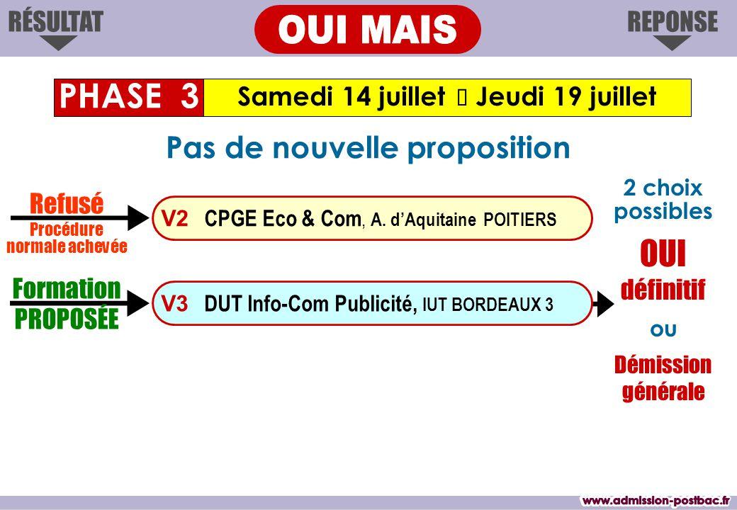 Samedi 14 juillet Jeudi 19 juillet PHASE 3 REPONSERÉSULTAT Formation PROPOSÉE V3 DUT Info-Com Publicité, IUT BORDEAUX 3 V2 CPGE Eco & Com, A.
