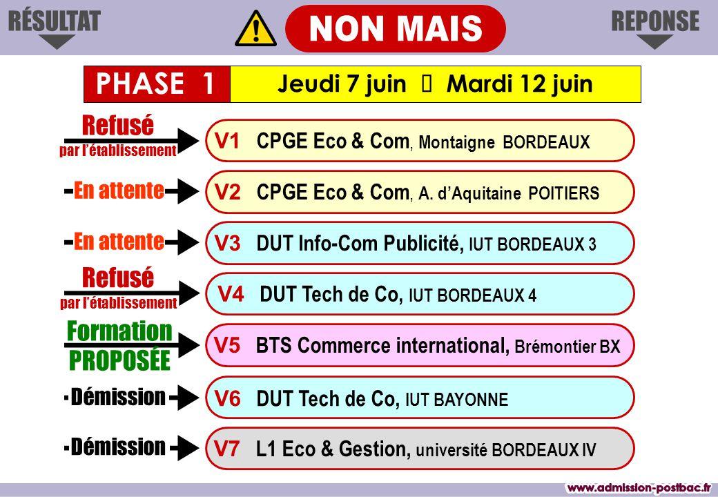 REPONSERÉSULTAT Formation PROPOSÉE V1 CPGE Eco & Com, Montaigne BORDEAUX V3 DUT Info-Com Publicité, IUT BORDEAUX 3 V4 DUT Tech de Co, IUT BORDEAUX 4 V6 DUT Tech de Co, IUT BAYONNE V7 L1 Eco & Gestion, université BORDEAUX IV V2 CPGE Eco & Com, A.