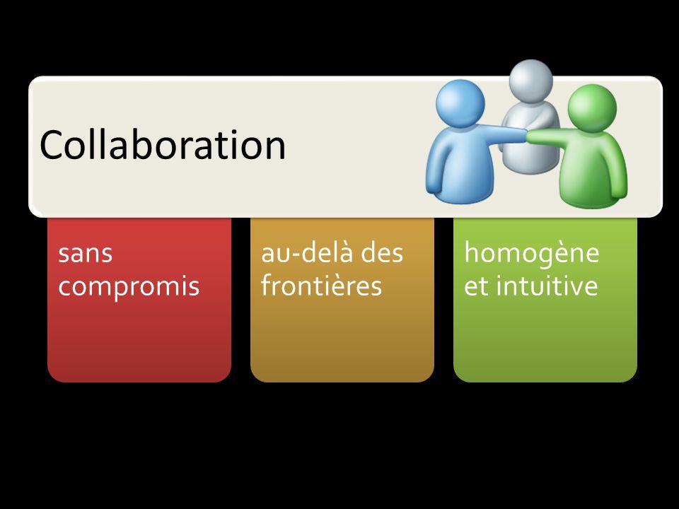 sans compromis au-delà des frontières homogène et intuitive Collaboration