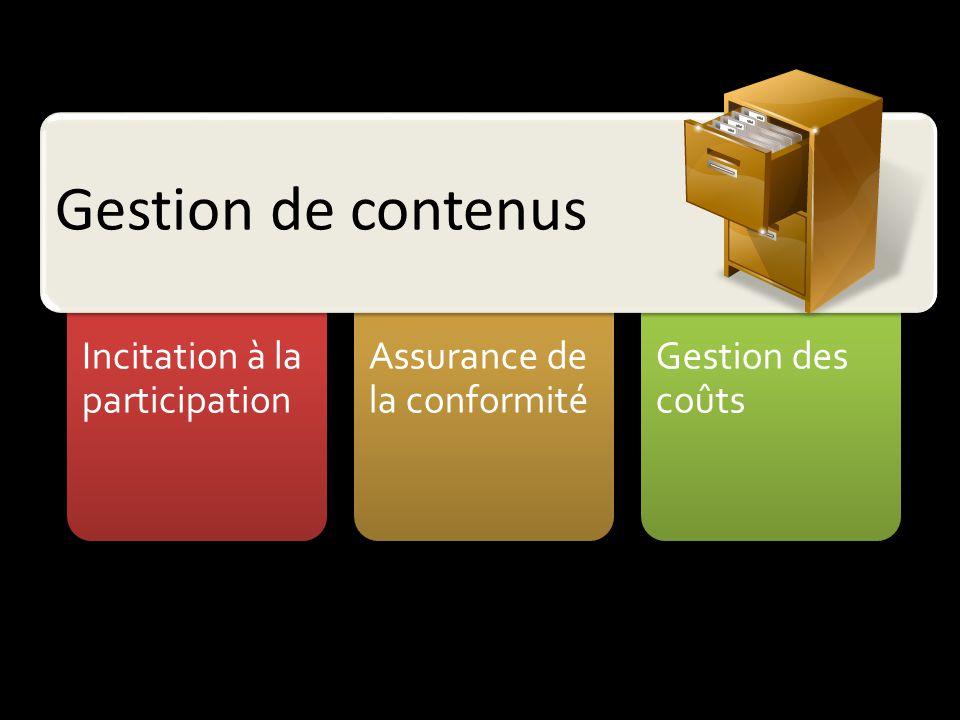 Incitation à la participation Assurance de la conformité Gestion des coûts Gestion de contenus
