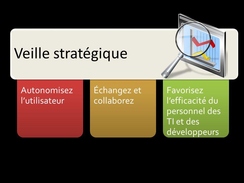 Autonomisez lutilisateur Échangez et collaborez Favorisez lefficacité du personnel des TI et des développeurs Veille stratégique