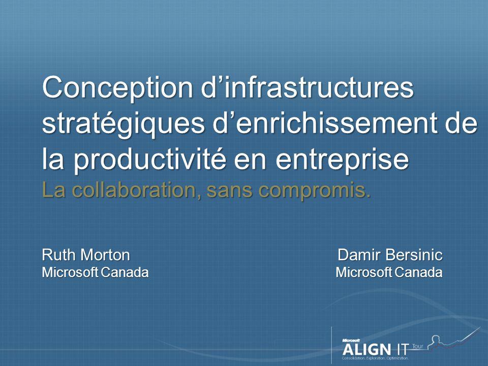 Conception dinfrastructures stratégiques denrichissement de la productivité en entreprise La collaboration, sans compromis.