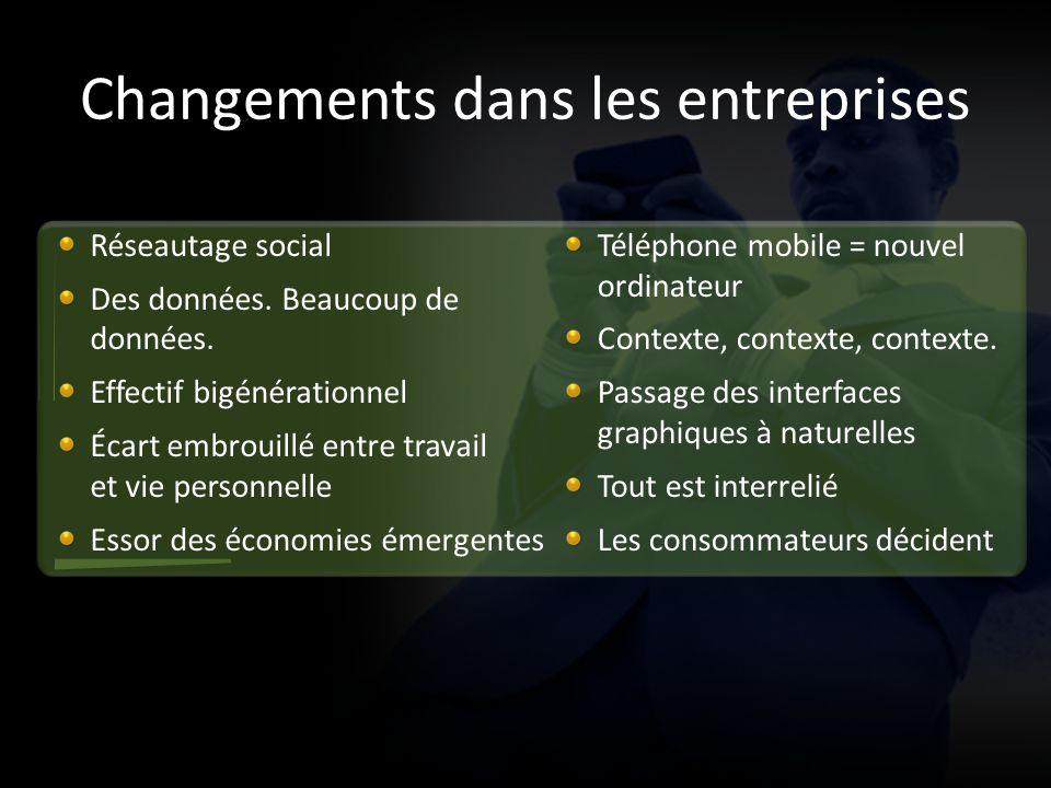 Un environnement de développement centralisé Développez au moyen dun seul outil Moins détapes manuelles Réutilisez les compétences