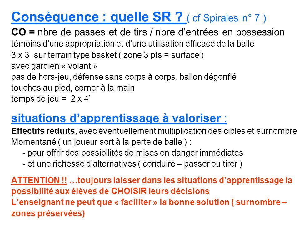 Conséquence : quelle SR ? ( cf Spirales n° 7 ) CO = nbre de passes et de tirs / nbre dentrées en possession témoins dune appropriation et dune utilisa