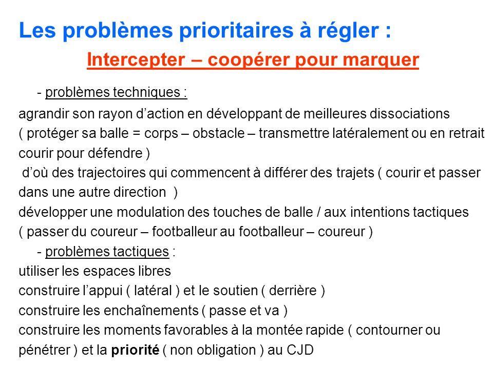 Les problèmes prioritaires à régler : Intercepter – coopérer pour marquer - problèmes techniques : agrandir son rayon daction en développant de meille