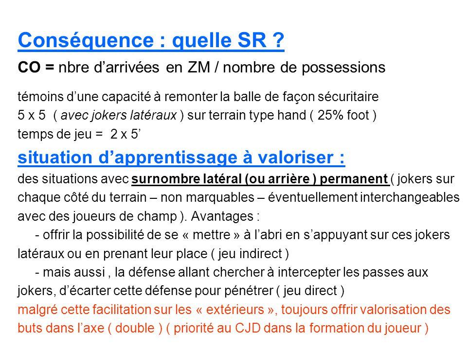 Conséquence : quelle SR ? CO = nbre darrivées en ZM / nombre de possessions témoins dune capacité à remonter la balle de façon sécuritaire 5 x 5 ( ave
