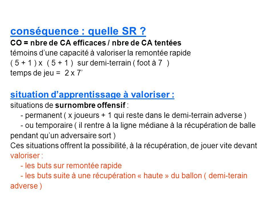 conséquence : quelle SR ? CO = nbre de CA efficaces / nbre de CA tentées témoins dune capacité à valoriser la remontée rapide ( 5 + 1 ) x ( 5 + 1 ) su