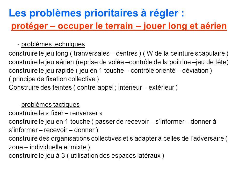 Les problèmes prioritaires à régler : protéger – occuper le terrain – jouer long et aérien - problèmes techniques construire le jeu long ( tranversale