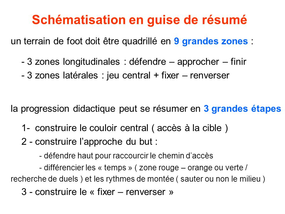 Schématisation en guise de résumé un terrain de foot doit être quadrillé en 9 grandes zones : - 3 zones longitudinales : défendre – approcher – finir