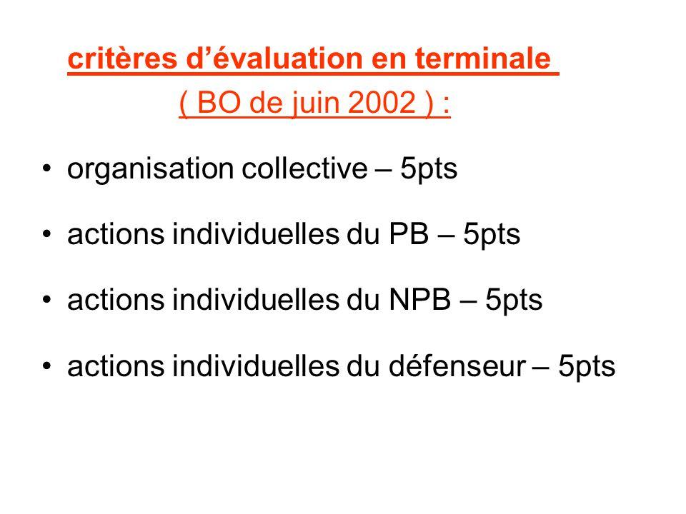 critères dévaluation en terminale ( BO de juin 2002 ) : organisation collective – 5pts actions individuelles du PB – 5pts actions individuelles du NPB
