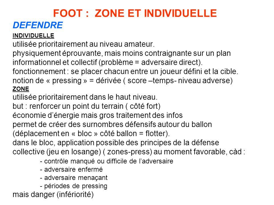 FOOT : ZONE ET INDIVIDUELLE DEFENDRE INDIVIDUELLE utilisée prioritairement au niveau amateur. physiquement éprouvante, mais moins contraignante sur un