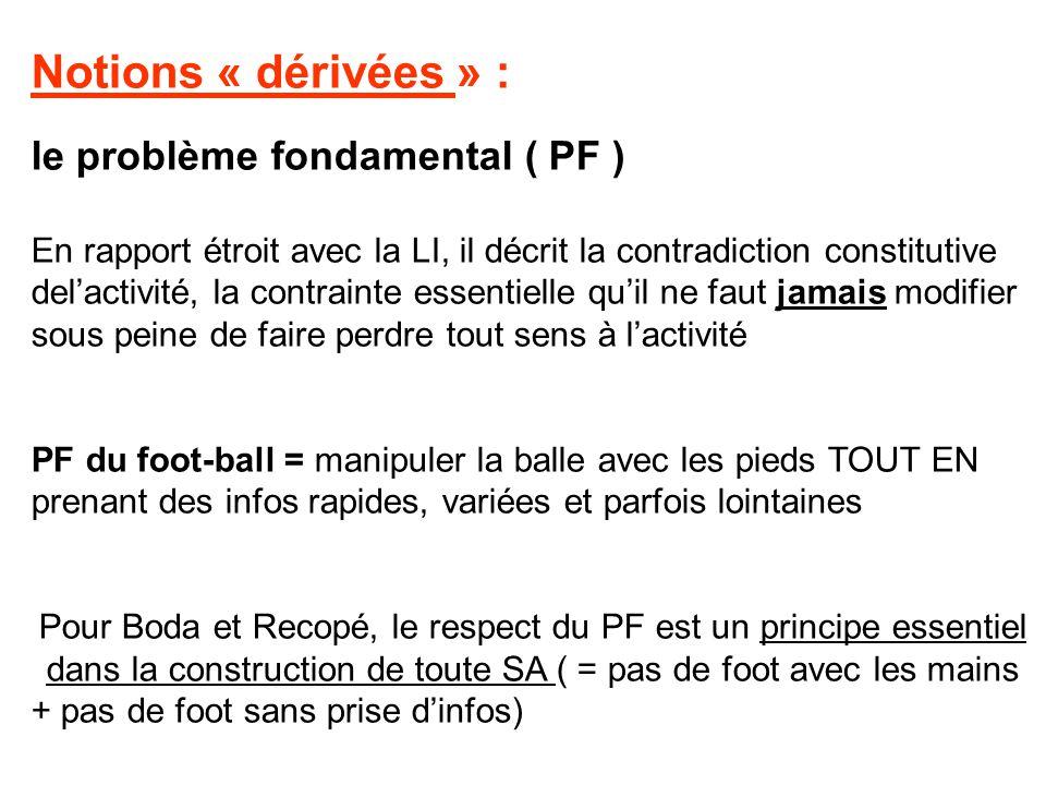 Notions « dérivées » : le problème fondamental ( PF ) En rapport étroit avec la LI, il décrit la contradiction constitutive delactivité, la contrainte