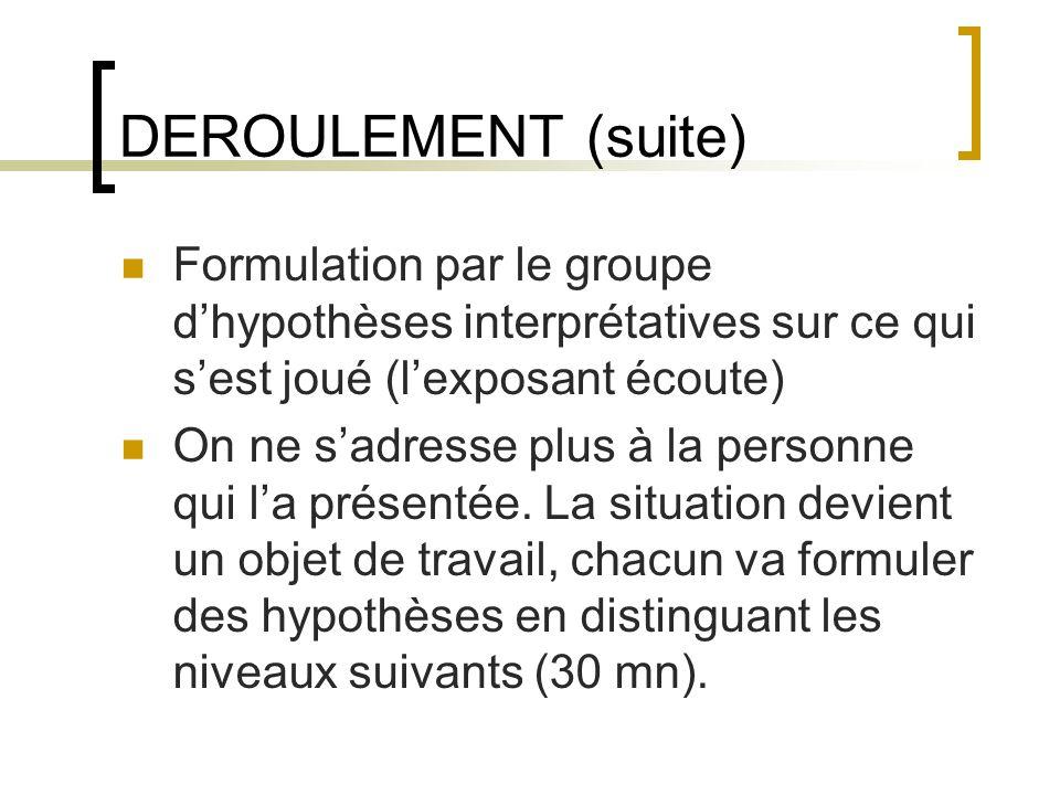 DEROULEMENT (suite) Formulation par le groupe dhypothèses interprétatives sur ce qui sest joué (lexposant écoute) On ne sadresse plus à la personne qu