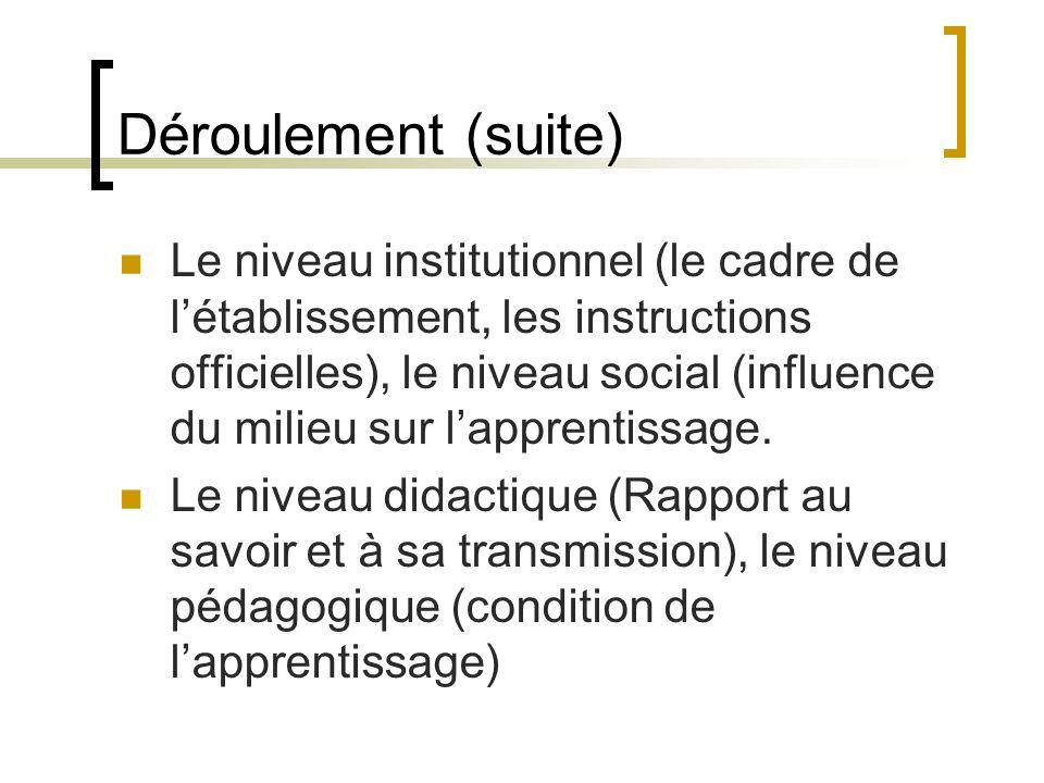 Déroulement (suite) Le niveau institutionnel (le cadre de létablissement, les instructions officielles), le niveau social (influence du milieu sur lap