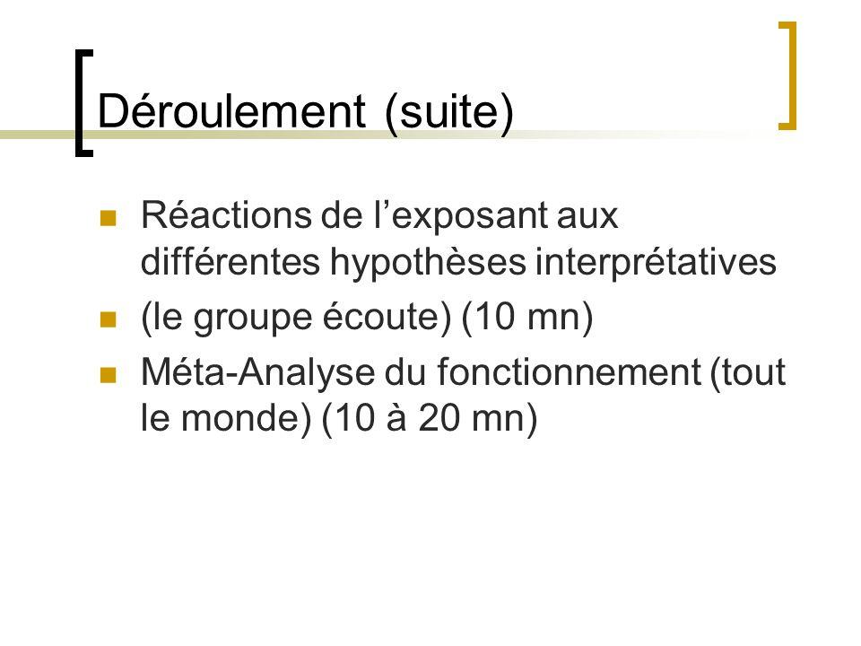Déroulement (suite) Réactions de lexposant aux différentes hypothèses interprétatives (le groupe écoute) (10 mn) Méta-Analyse du fonctionnement (tout