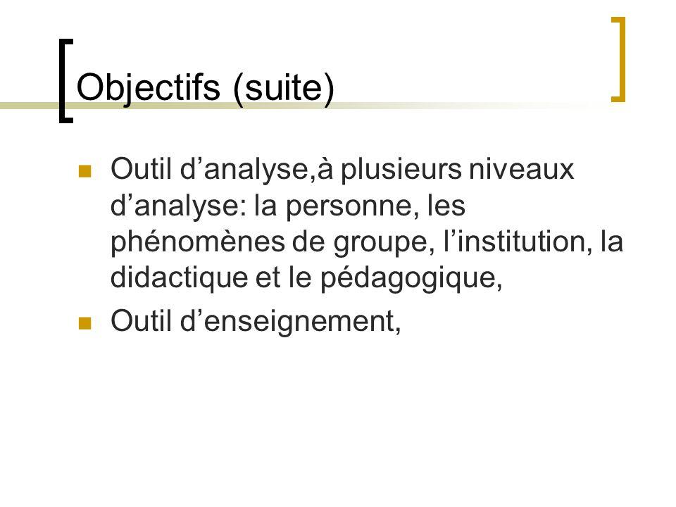 Objectifs (suite) Outil danalyse,à plusieurs niveaux danalyse: la personne, les phénomènes de groupe, linstitution, la didactique et le pédagogique, O