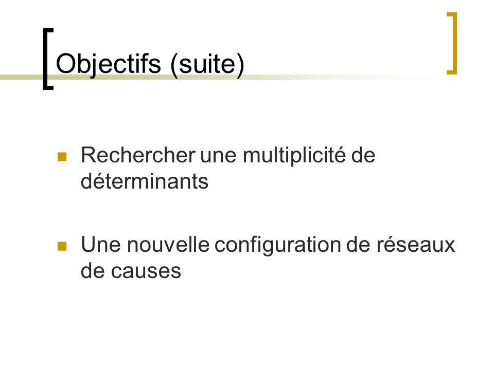 Objectifs (suite) Rechercher une multiplicité de déterminants Une nouvelle configuration de réseaux de causes