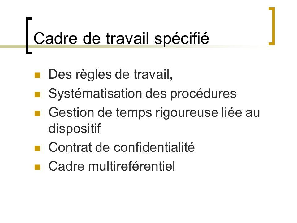 Cadre de travail spécifié Des règles de travail, Systématisation des procédures Gestion de temps rigoureuse liée au dispositif Contrat de confidential