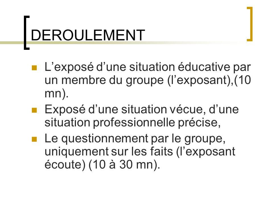 DEROULEMENT Lexposé dune situation éducative par un membre du groupe (lexposant),(10 mn). Exposé dune situation vécue, dune situation professionnelle