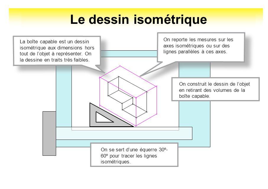 On construit le dessin de lobjet en retirant des volumes de la boîte capable. On se sert dune équerre 30º- 60º pour tracer les lignes isométriques. La