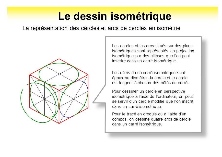Le dessin isométrique La représentation des cercles et arcs de cercles en isométrie Les cercles et les arcs situés sur des plans isométriques sont rep