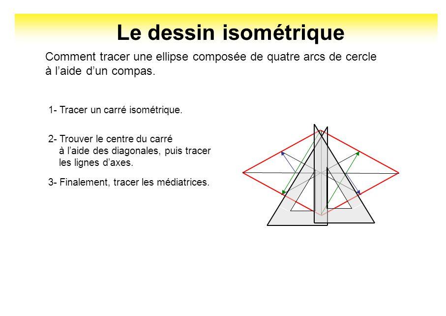 Le dessin isométrique Comment tracer une ellipse composée de quatre arcs de cercle à laide dun compas. 1- Tracer un carré isométrique. 2- Trouver le c