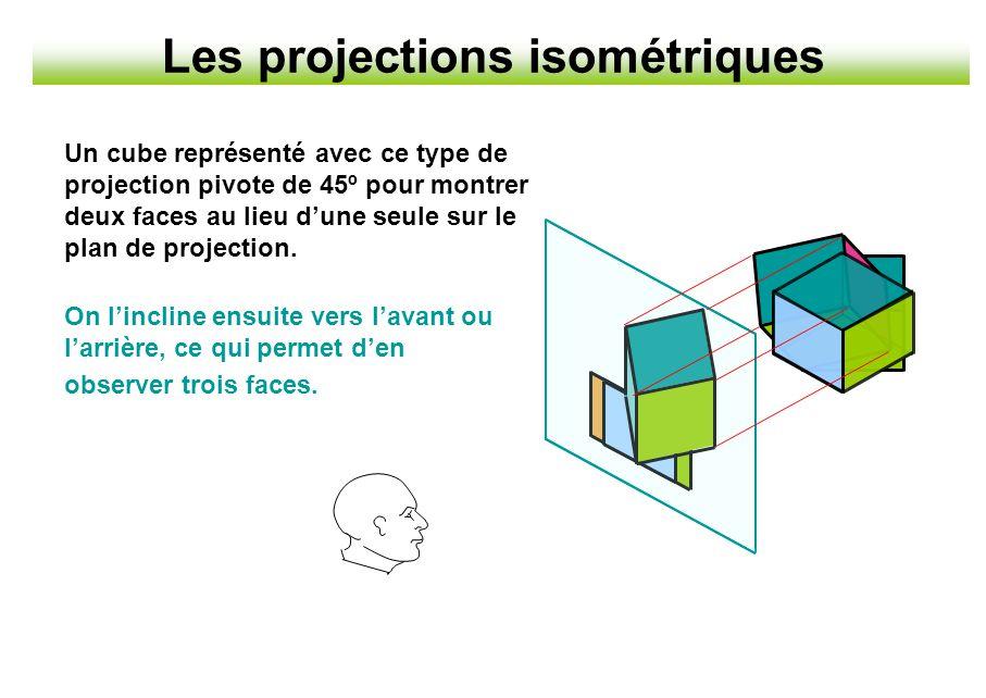 Les projections isométriques Un cube représenté avec ce type de projection pivote de 45º pour montrer deux faces au lieu dune seule sur le plan de projection.